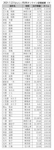 20210723_なんじぃRUNオンライン記録_1