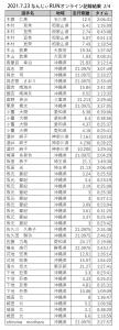 20210723_なんじぃRUNオンライン記録_2