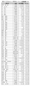 20210723_なんじぃRUNオンライン記録_4